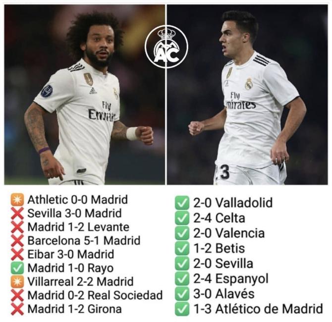 Marcelo vs Reguilon